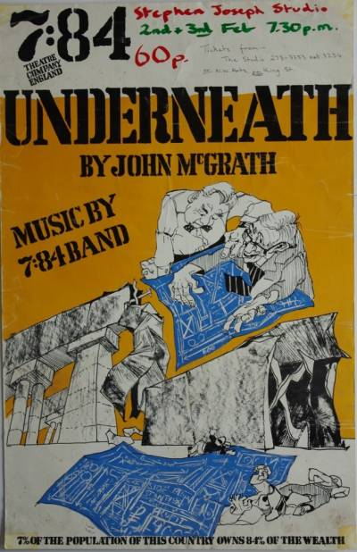 Poster advertising Underneath by John McGrath, performed by 7:84 theatre company